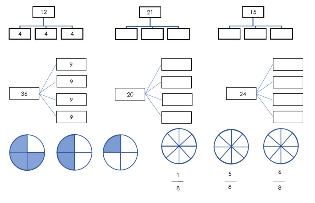Znázornění a počítání zlomků