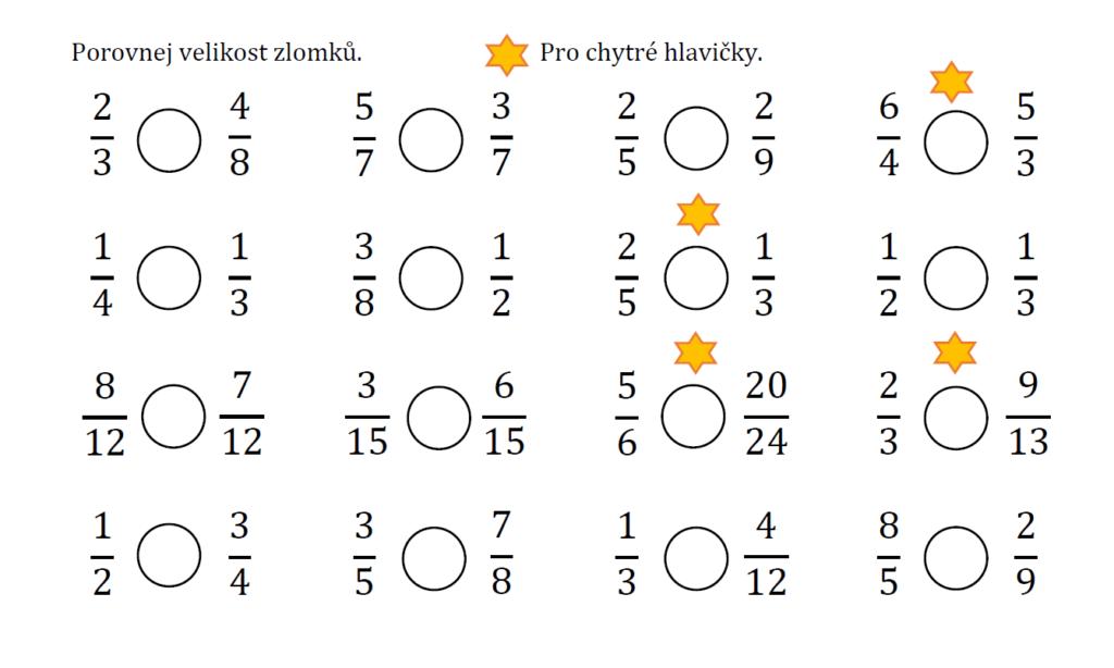 Porovnávání velikosti zlomků, sčítání a odčítání
