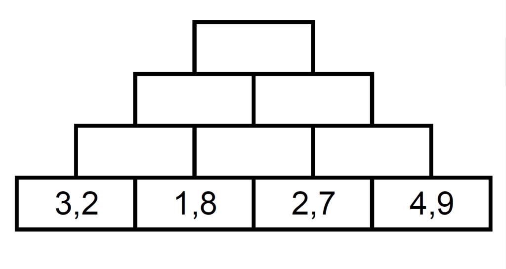 Pyramidy - sčítání desetinných míst